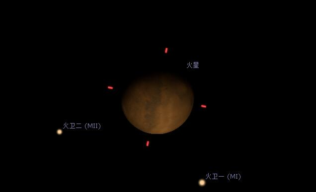 怎么用软件查看火星?