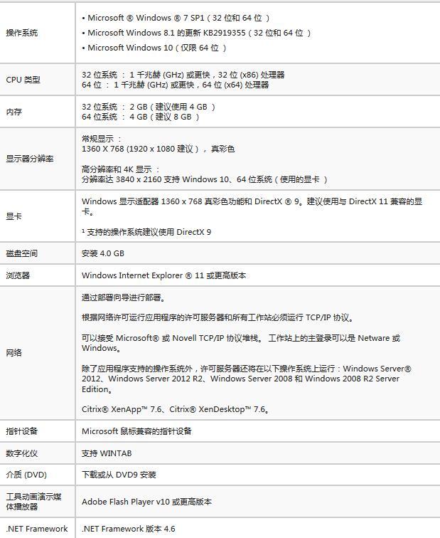 AutoCAD2018配置有什么要求,在安装AutoCAD2018过程中选择什么配
