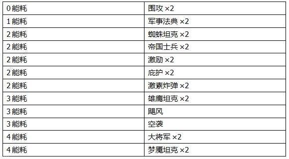 2047游戏帝国卡组推荐 帝国阵营卡组搭配推荐[多图]图片2