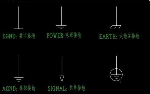 multisim中接地符号位置在哪