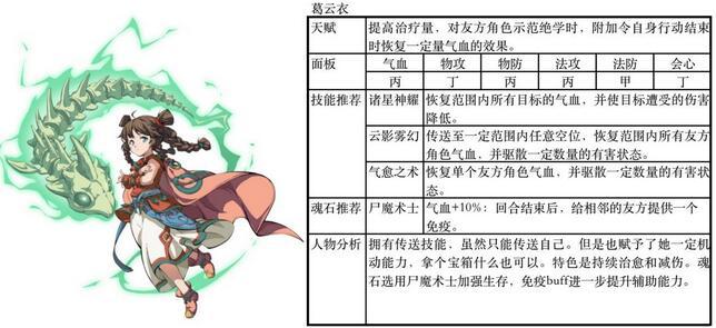 天地劫幽城再临ssr排行一览 ssr角色排行详情介绍[多图]图片2
