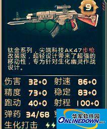 全民枪战钛金AK47怎么样?9星钛金AK47性能分析