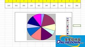 wps表格插入数据图表对比图方法