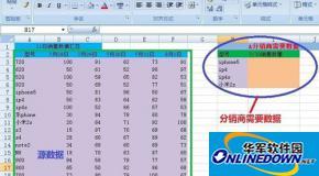 Excel2010函数:vlookup函数的使用方法分享