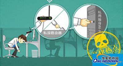 360安全卫士全新功能——天巡有什么功能