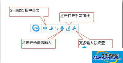 Win10系統如何使用訊飛語音輸入法實現語音輸入?