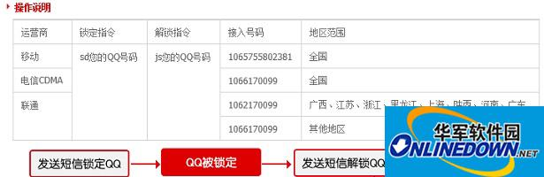 手机锁定QQ号码功能的使用