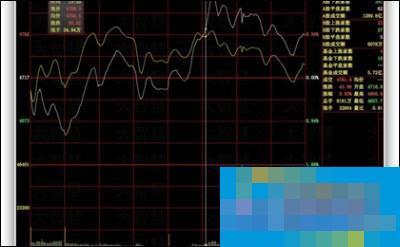 如何在MAC电脑上查看股市行情