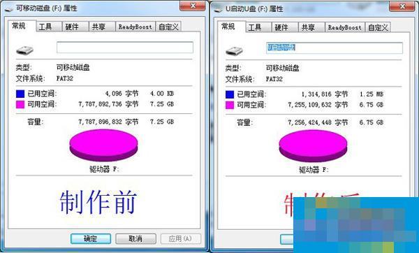 使用U盘制作启动盘后容量变小怎么办?