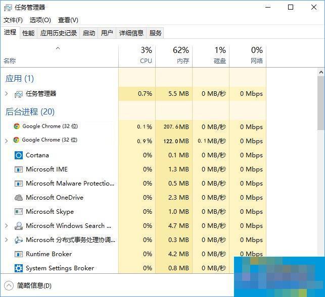 Win10系统下chrome浏览器占用CPU过高怎么办?