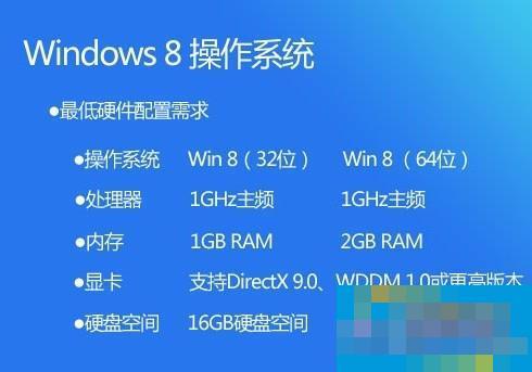 安装Win8 64位系统的最低配置要求