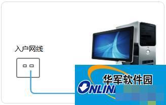 什么是静态IP上网?路由器怎么设置静态IP?