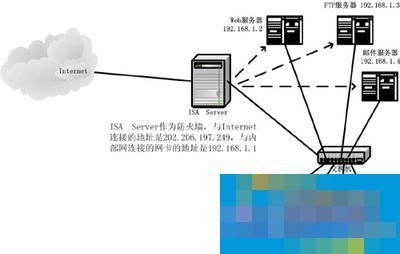ftp服务器是什么
