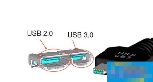 usb3.0兼容2.0吗
