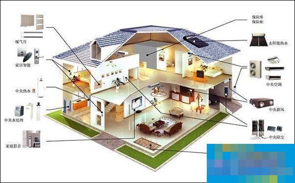 大型中央空调系统的工作原理及组成部分